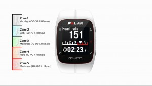 polarm400heartrate